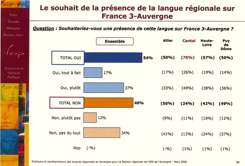 Pour l'occitan à la télévision